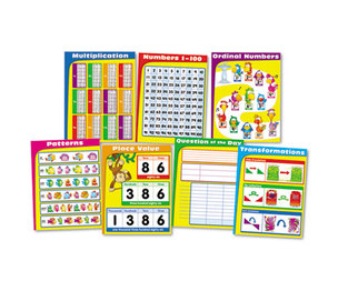 "Carson-Dellosa Publishing Co., Inc 144156 Chartlet Set, Math, 17"" x 22"", 1 set by CARSON-DELLOSA PUBLISHING"